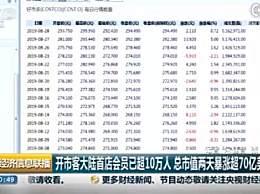 Costco上海店会员超10万人 Costco会员卡多少钱一张