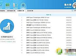桌面CPU性能最强的是哪个?8月桌面CPU性能天梯图一览
