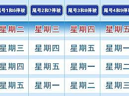 北京车牌号怎么摇号?北京车牌号摇号流程步骤
