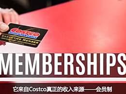Costco为什么低价 揭Costco低价原因
