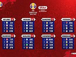 2019篮球世界杯H组塞内加尔VS立陶宛比分结果预测谁赢了