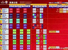 2019男篮世界杯完整赛程时间表 中国男篮首战告捷开门红