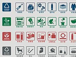 西安垃圾分类正式实施 西安垃圾分类实施标准是什么