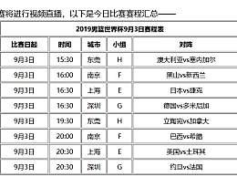 2019男篮世界杯完整赛程时间表 男篮世界杯直播地址平台