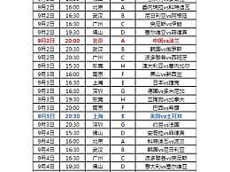 2019男篮世界杯中国队小组赛程表 中国12人队员名单