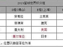 2019男篮世界杯出线规则 2019男篮世界杯小组赛晋级规则