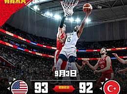 土耳其负美国男篮 美男篮险胜土耳其