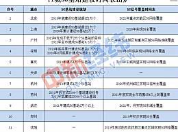5G基站建设时间表 中国5G时代已经到来