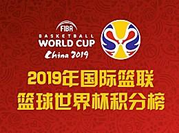 2019男篮世界杯小组赛排名情况 篮球世界杯小组赛排名