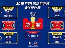 2019篮球世界杯1/4决赛晋级规则赛程时间表 1/4决赛分组对阵情况