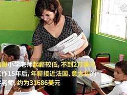 全球小学教师收入排行榜 我国教师从倒数后3位到第7位