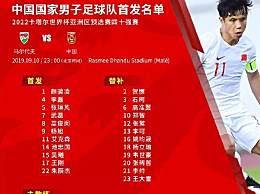 国足世预赛40强赛中国5-0马尔代夫 国足大胜马尔代夫全场精彩回放