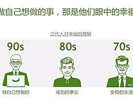 90后的工资去向 90后的工资去向究竟花在了什么地方