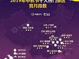 中秋节十大热门景区赏月指数一览 哪些景区是赏月的绝佳去处