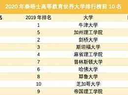 泰晤士世界大学排名!中国大学上榜名单有哪些