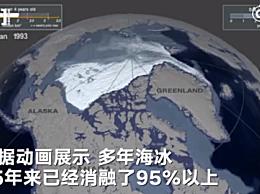 2050年北极夏季可能无冰?是什么原因导致2050年夏季无冰