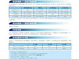 北京大兴国际机场线票价方案正式启用 大兴机场专线票制票价一览