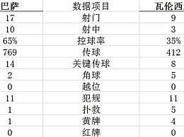 巴萨5-2胜瓦伦精彩赛事详情