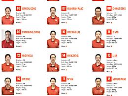 2019女排世界杯中国女排名单