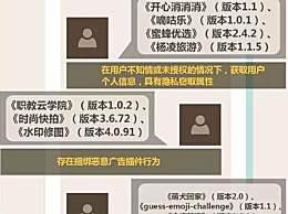 2019十款违法有害App名单 开心消消消水印修图等上榜