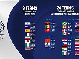中国获得奥运落选赛资格 中国男篮能否杀出重围获得奥运会资格
