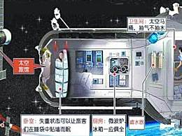 太空旅馆2025开业 每周可接纳200名游客