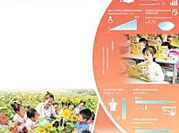 70年教育变革 70年教育改革发展有进步突破