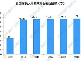 中国人均预期寿命是多少 中国居民人均预期寿命达77岁
