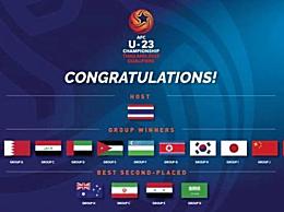 U23亚洲杯抽签结果出炉 U23亚洲杯分组信息一览