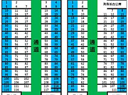 火车靠窗数字是多少 火车座位号哪些靠窗 火车座位分布高清大图