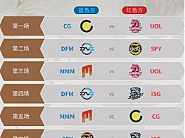 2019英雄联盟s9总决赛赛程表 lols9全球总决赛入围赛赛程安排