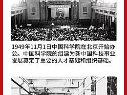 新中国高光时刻 回顾新中国科技的高光时刻点赞中国科技
