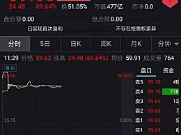 传音控股上市暴涨 传音控股张96%临时停牌