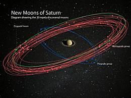土星超越木星成卫星王 20年地理常识将被改