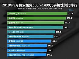 9月1500以内Android手机性价比排行榜 性价比最高的千元安卓机推荐