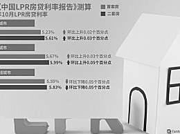 房贷利率换锚首日 房贷利率换锚对买房者有何影响