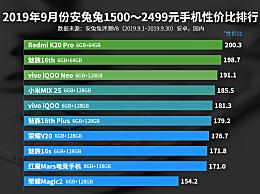 目前什么安卓手机的性价比最高?9月中高端Android手机性价比排行榜