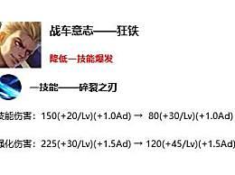 王者荣耀s17有什么更新?11位英雄更新详解