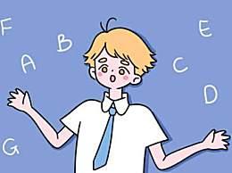英语四级听力多少分?英语四级听力备考方法答题技巧