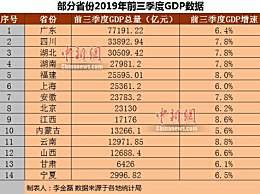 14省份公布前三季度GDP 广东稳坐前三季度榜首