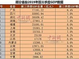 14省份公布前三季度GDP 12个省迈入万亿俱乐部
