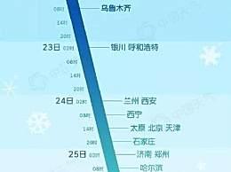 冷空气到货时间表是什么?全国降温进程地图一览