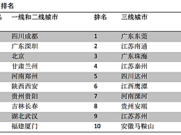 中国最佳表现城市 成都第三次登榜首北京第三