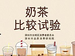 喜茶等10款珍珠奶茶检出咖啡因 1杯奶茶相当于7罐红牛能睡着才怪