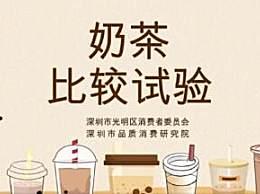 喜茶等10款珍珠奶茶检出咖啡因 1杯奶茶相当于7罐红牛