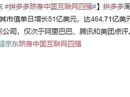 拼多多跻身中国互联网四强 最新中国互联网上市公司排名前十