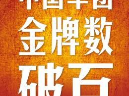 中国代表团金牌数破百 中国代表团奖牌总数多少