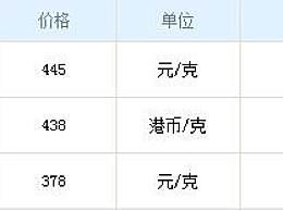 六福今日黄金价格多少钱一克?11月4日六福黄金报价查询