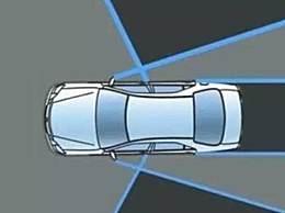 汽车盲区是指哪些位置?解决被动盲区的方法介绍