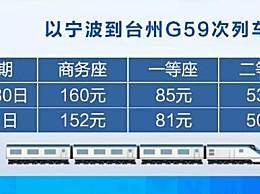 高铁票价再迎调整 调整后的票价将有怎样的变化